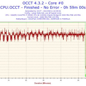 2013-05-11-22h39-Temperature-Core #0